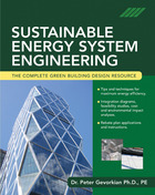 Sustainable Energy System Engineering
