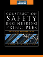 Construction Safety Engineering Principles (McGraw-Hill Construction Series)